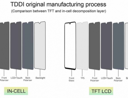 Comparison of Samsung In-cell LCD and ordinary TFT LCD